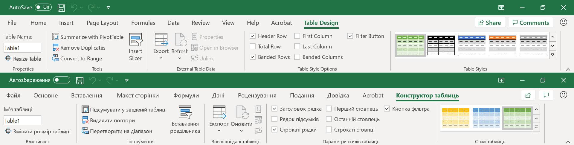 Зміна параметрів стилю таблиці